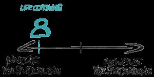 DE-Veraenderung-Life_Coaching