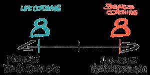 DE-Veraenderung-Life_Coaching-Business_Coaching