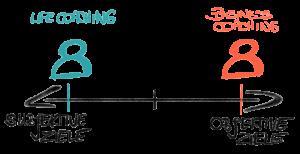 DE-Ziele-Life_Coaching-Business_Coaching