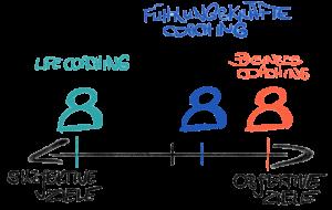 DE-Ziele-Life_Coaching-Fuehrungskraefte_Coaching-Business_Coaching